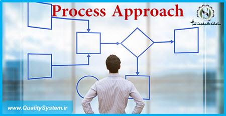 دوره آموزشی رویکرد فرآیندی و مدیریت فرآیندها